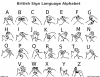 +signal+asl+language+hand+communication+British+sign+language+alphabet+label+ clipart