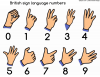 +signal+asl+language+hand+communication+British+sign+language+numbers+label+ clipart