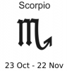 +astrology+horoscope+astrometry+Zodiac+scorpio+label+ clipart